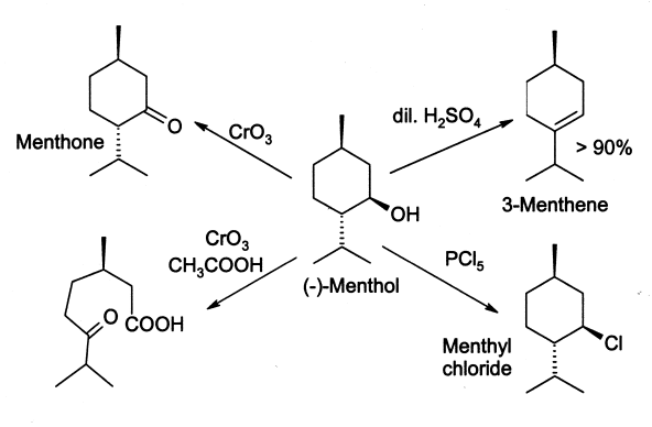 Image:Menthol reactions.png